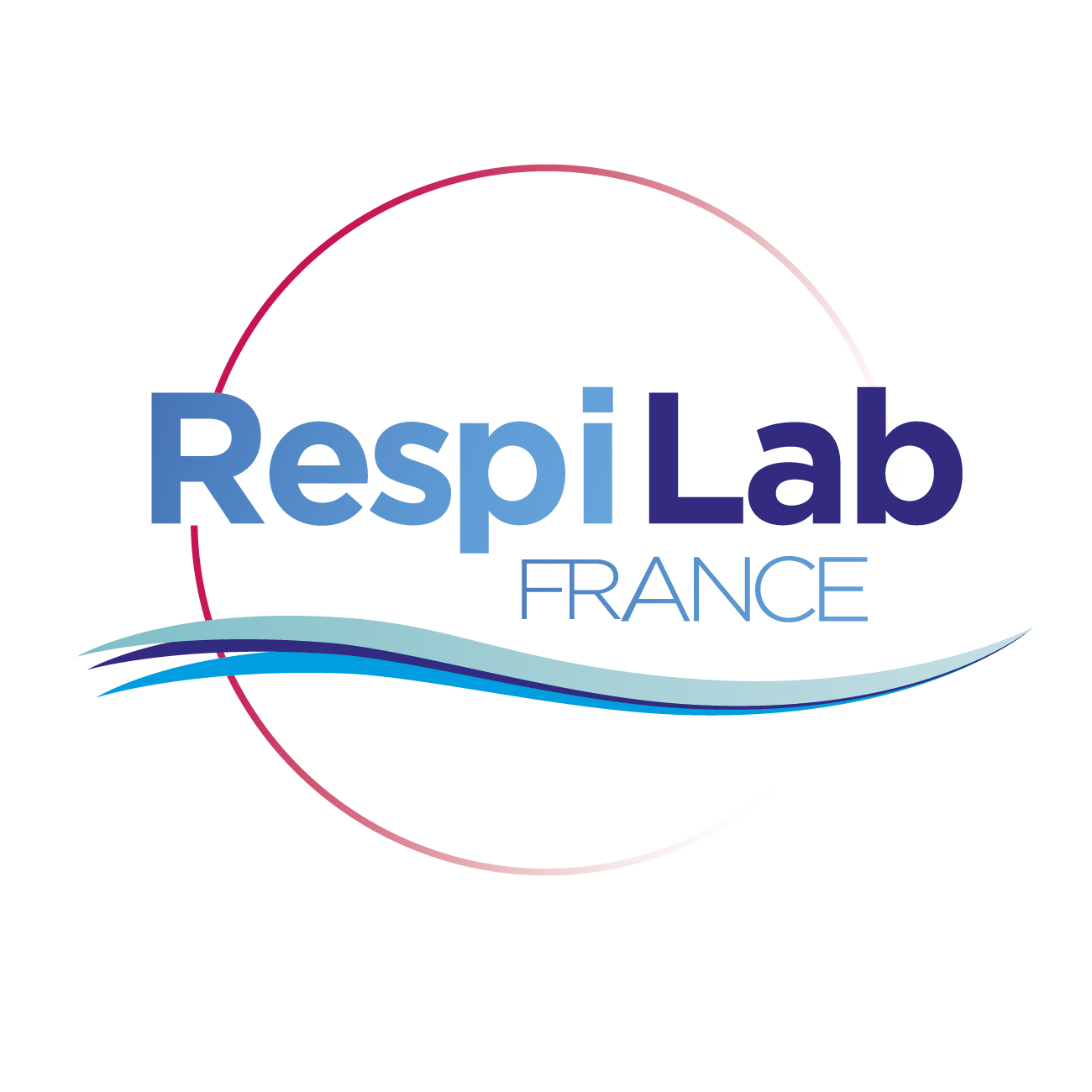 RespiLab